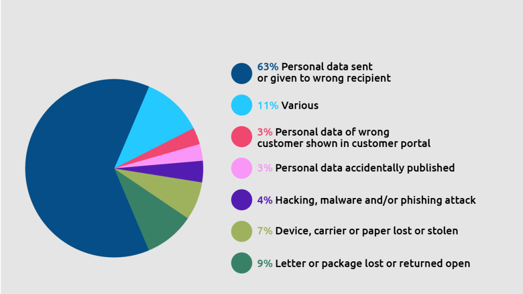numbers-data-breaches-2018