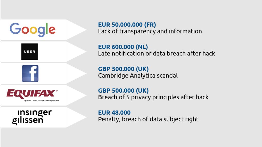 data-breaches-2018-penalties